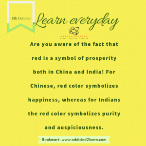 Interesting fact about China and India.