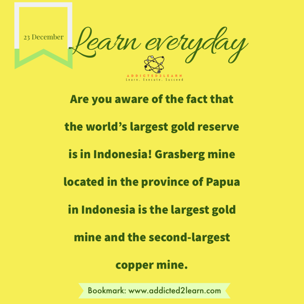 Interesting Facts December Series: Interesting fact about Indonesia